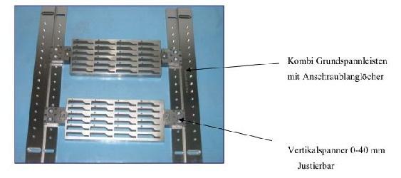 Kombi Grundspannleistenmodul passend für alle 4 Seitenrahmentische